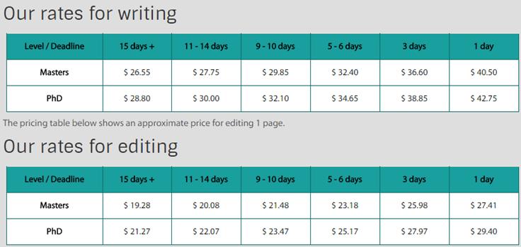 mydissertations.com rates