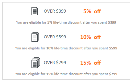 xessays discounts